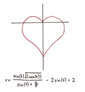 LOVE IS COMPLICTAED BUT MATHS IS BEAUTIFUL. fot. The Unofficial Stanford Blog