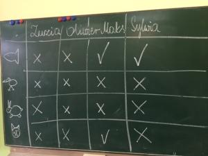 class survey prep