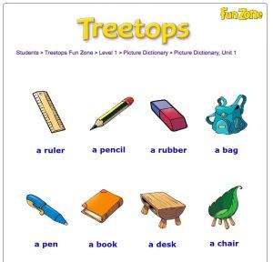 Treetops Funzone Unit1_6